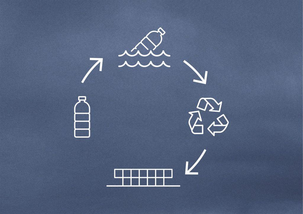 schema concept Juttershuis - Strandpaviljoen van de toekomst